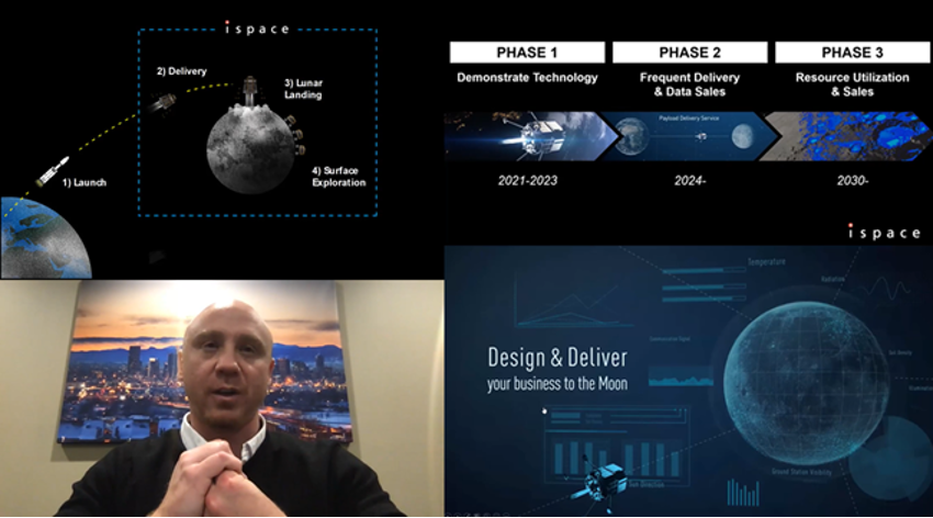 """Image collage. Upper left: illustration of a rocket trajectory heading to the moon, with phases of Launch, Delivery, Lunar Landing, and Surface Exploration. Upper right: illustration of company phases. """"Phase 1: Demonstrate Technology, 2021-2023."""" """"Phase 2: Frequent Delivery & Data Sales, 2024-."""" """"Phase 3: Resource Utilization & Sales, 2030-."""" Lower left: Kyle Acierno, a white man sitting in front of a picture of a cityscape. Lower right: a graphic of the moon with charts displayed around it and the text """"Design & Deliver your business to the Moon""""."""